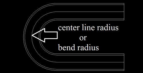 center line radius explanation for pipe bending